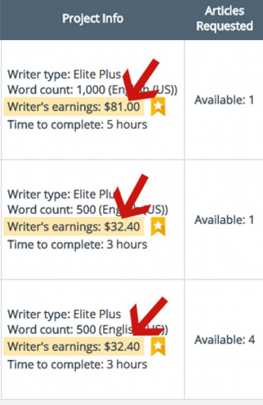 You can even make over $80 on a single gig!