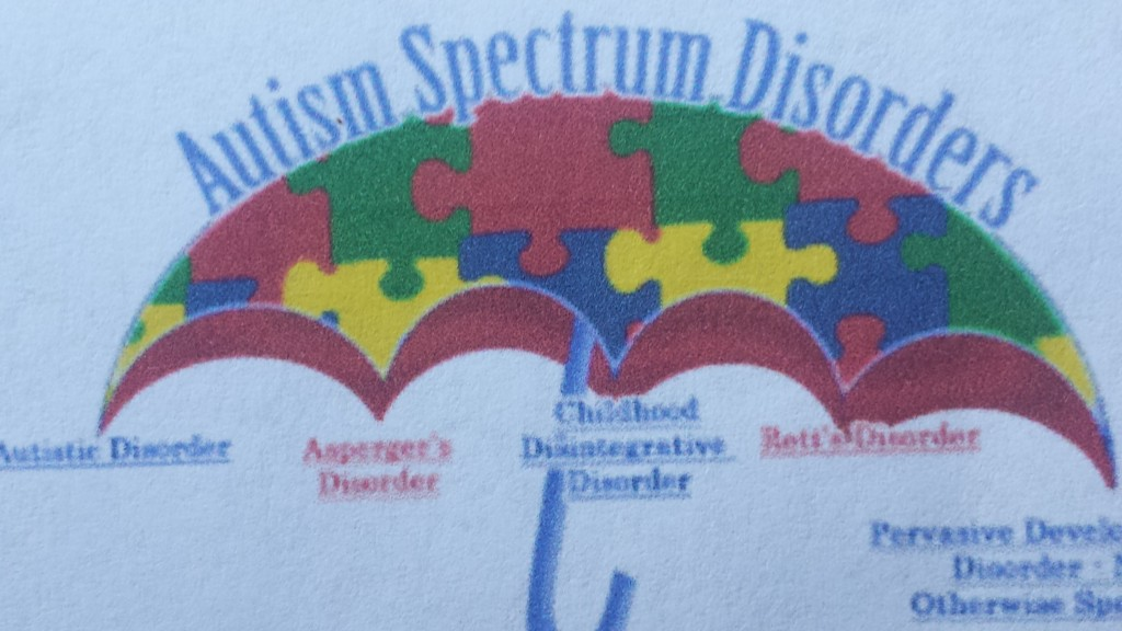 Pervasive Clip Art : A basic outline of all autism spectrum disorders hubpages