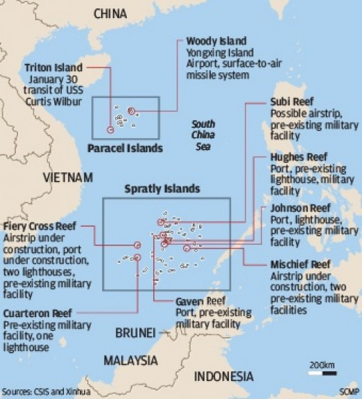China building reef bases
