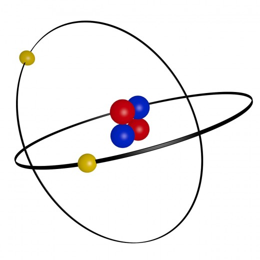 Diagram of a helium atom showing 2 orbital electrons and a nucleus containing two protons and two neutrons, An alpha particle is almost identical to the nucleus of a helium atom. (Source: Pixabay.com)