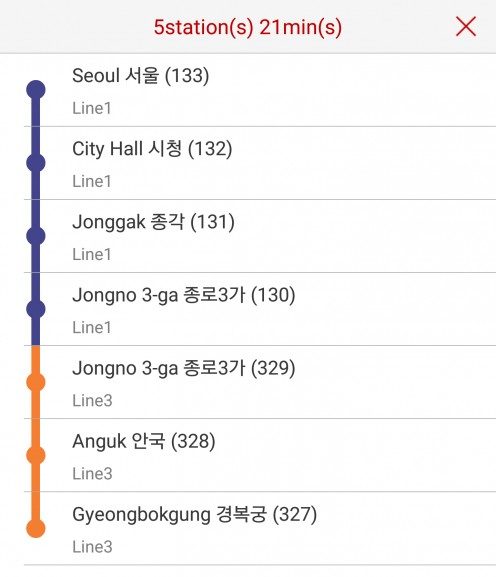The App shows you the estimated time required for travelling on the metro and the Lines to change (change Line at Jongno 3-ga station)