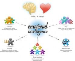 Emotion Intelligence