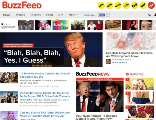 Buzzfeed is the most popular viral website