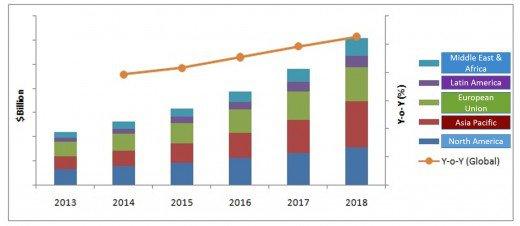 Fleet Management Trends