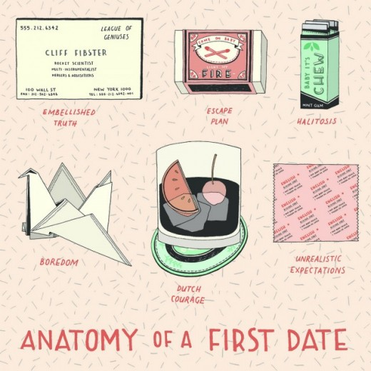 Anatomy of a First Date by Laura Callaghan