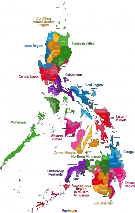 The location of the proviinces in the Philippines