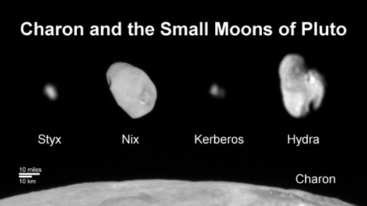 The moons of Pluto, to scale.