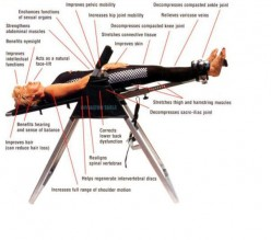Inversion Table Healed My Back