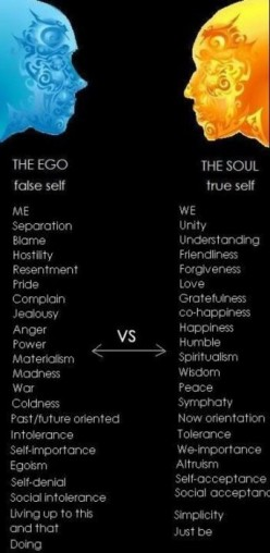 Ego: Is it who we are?