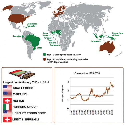 The geography of cocoa and chocolate.