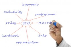 Three Cost-Free Ways to Generate Web Traffic While Improving SEO