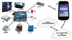 Automation Home With Arduino UNO