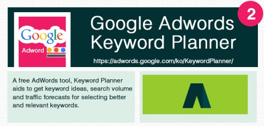 A free tool for keyword research.