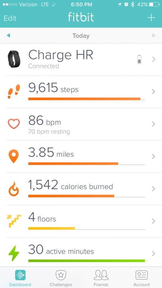 I love tracking my daily progress with my FitBit. I feel like I have accomplished something in my day.