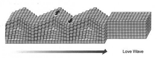 (fig. 6)