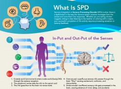 Children With SPD (Sensory Processing Disorder)