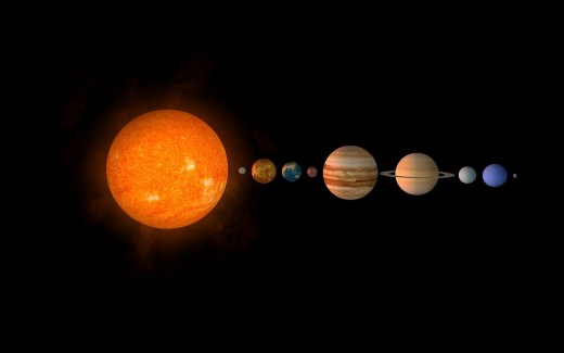 The planetary order from the sun