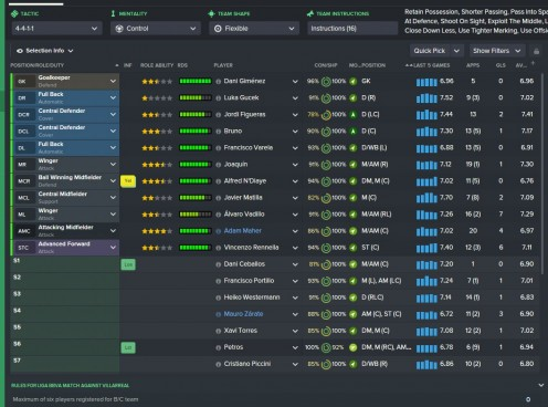 An example of a starting eleven squad with high morale