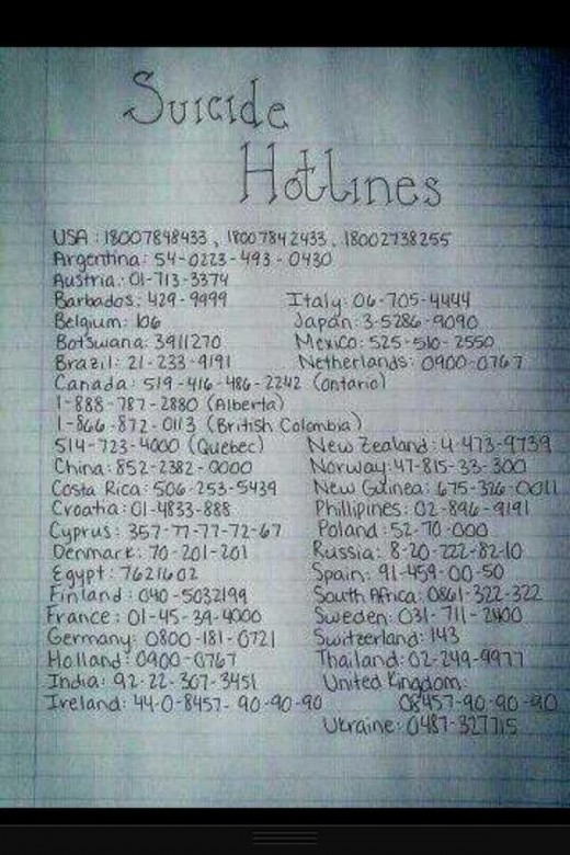 Suicide Hotlines Worldwide