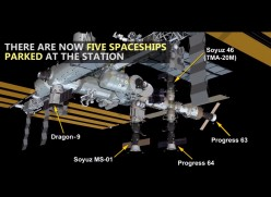 There are now five spaceships parked at the ISS