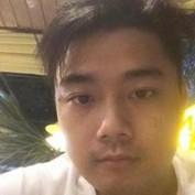 tuanwonbi profile image