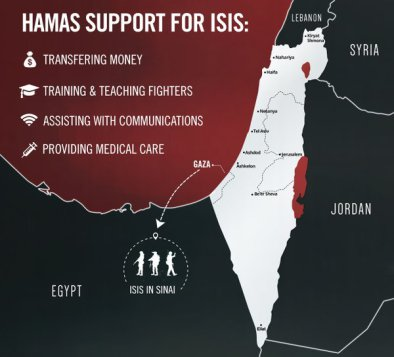 The connection between Hamas and ISIS