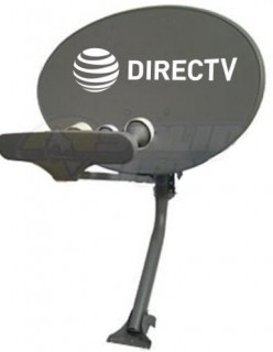 It's cheaper to use a Dish versus Fiber Optics, what do you recommend or what do you use, and why?