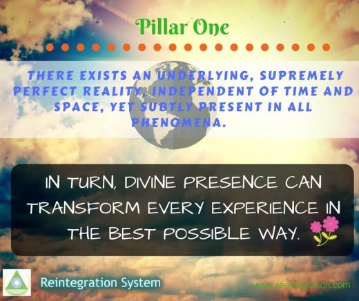 Postulates of the Reintegration System-Pillar 1