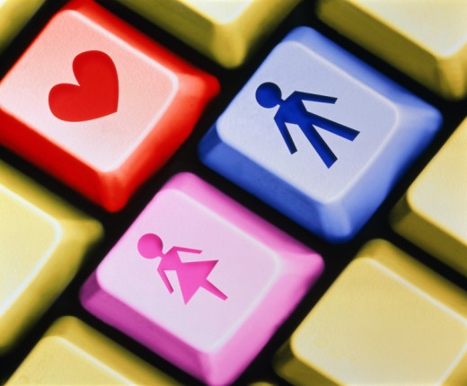Choosing the Right Online Dating Website