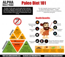 What to Expect on the Shopping List of Paleo-Recommended Foods