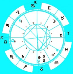 "Horoscope Review: ""Astrologer Mary"" Replaces ""Jenna"" at The-Astrology.com"
