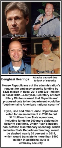 Republicans, who, or what entity, could investigate the Benghazi incident to your satisfaction?