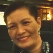 glorgeousmom profile image