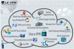 Why You Should Use A VPN