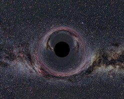 What are Black Holes and Where do They Lead to?