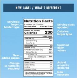 America's Gluttony and Nutrition Fact Labels