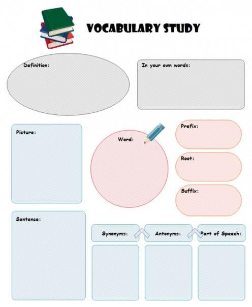 A word map for students with higher English proficiency.