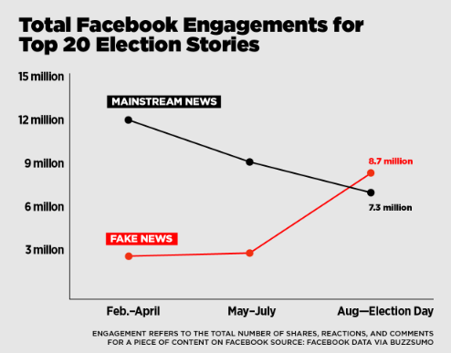 The graph is rather scary.