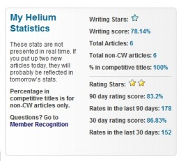 My score, July 1, 2009.