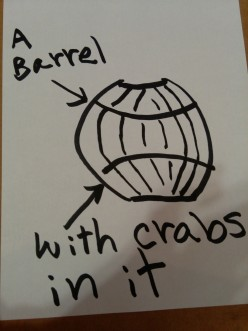 A dysfunction political system: like a barrel with crabs in it