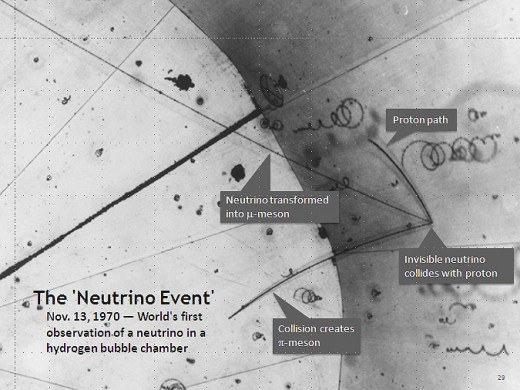 The world's first observation neutrinos in a hydrogen bubble chamber.