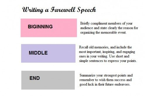 farewel day welcome speech for outgoing students Free essays on farewell speech for outgoing students of 10th class get help with your writing 1 through 30.