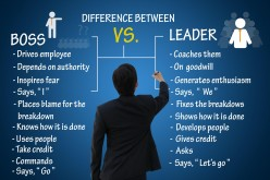 The Difference Between Being A Leader And Being A Boss