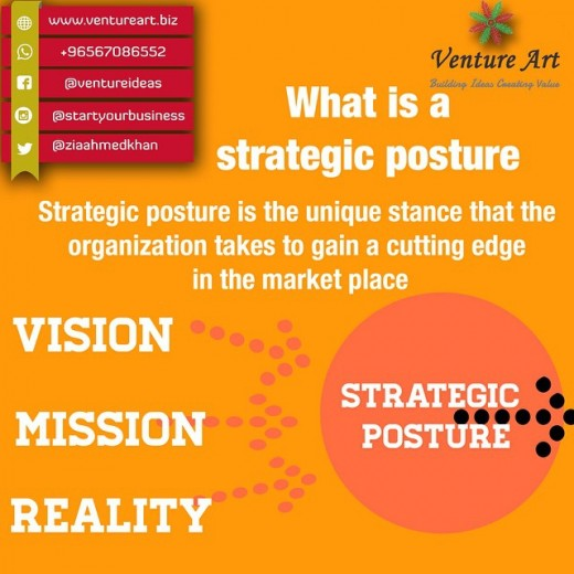 Vision Mission and Strategy