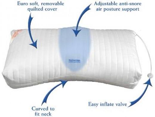 Stop Snoring Pillow
