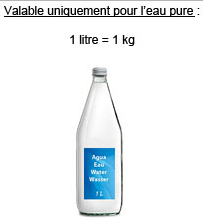 Only valid for pure water.