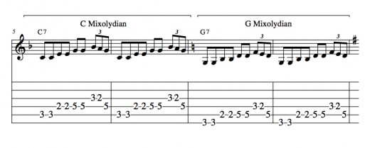 Guitar guitar major scales tabs : Guitar Theory Lessons • Modes Of The Major Scale Simplified ...