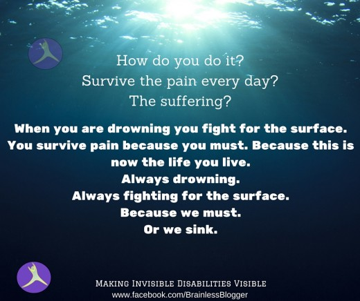 Chronic pain survival