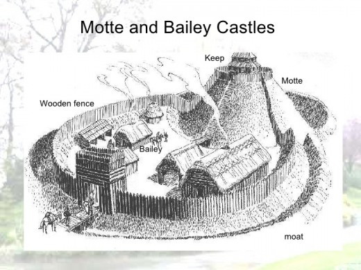 Early Norman timber motte and bailey castle layout explained - William fitzOsbern's castle would have roughly followed the same design