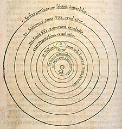 copernicus model of the universe pdf